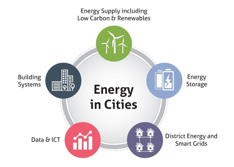 Energy Cube System Infographic