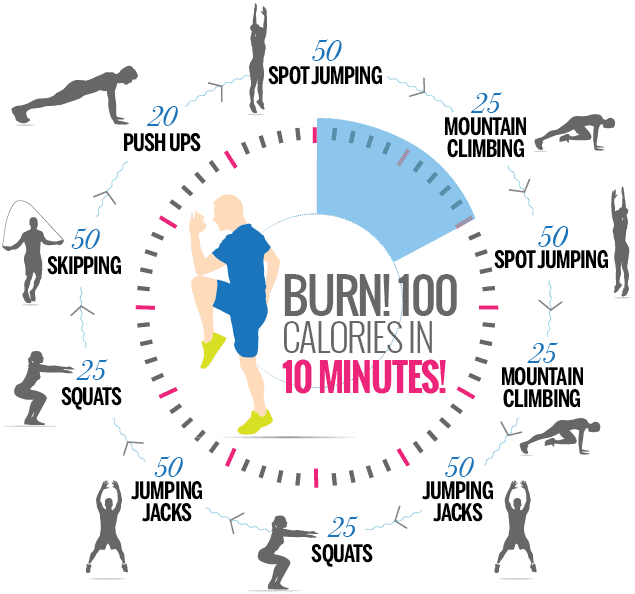 One and Done Workout Infographics